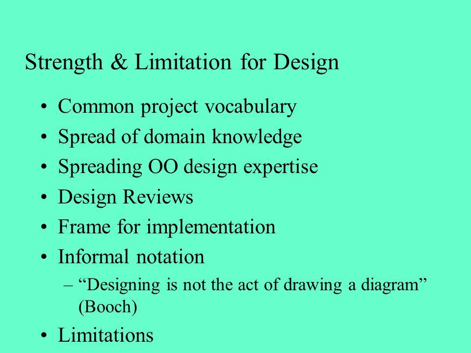 Strength & Limitation for Design