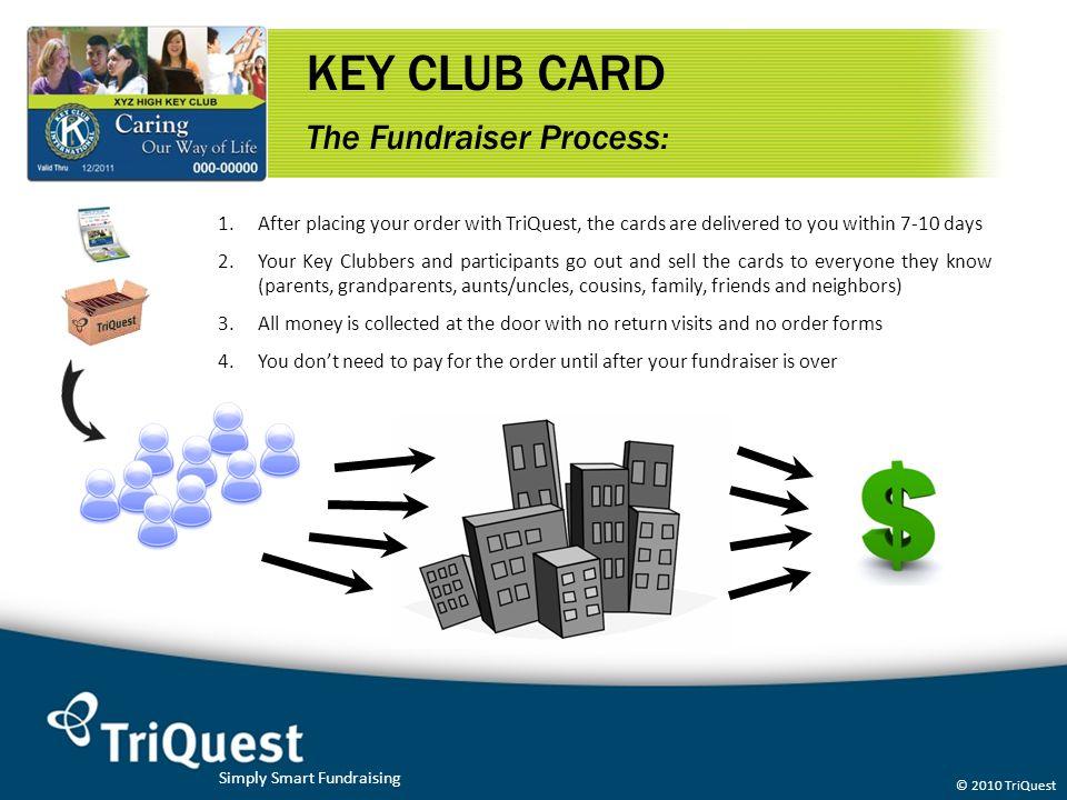 KEY CLUB CARD The Fundraiser Process: