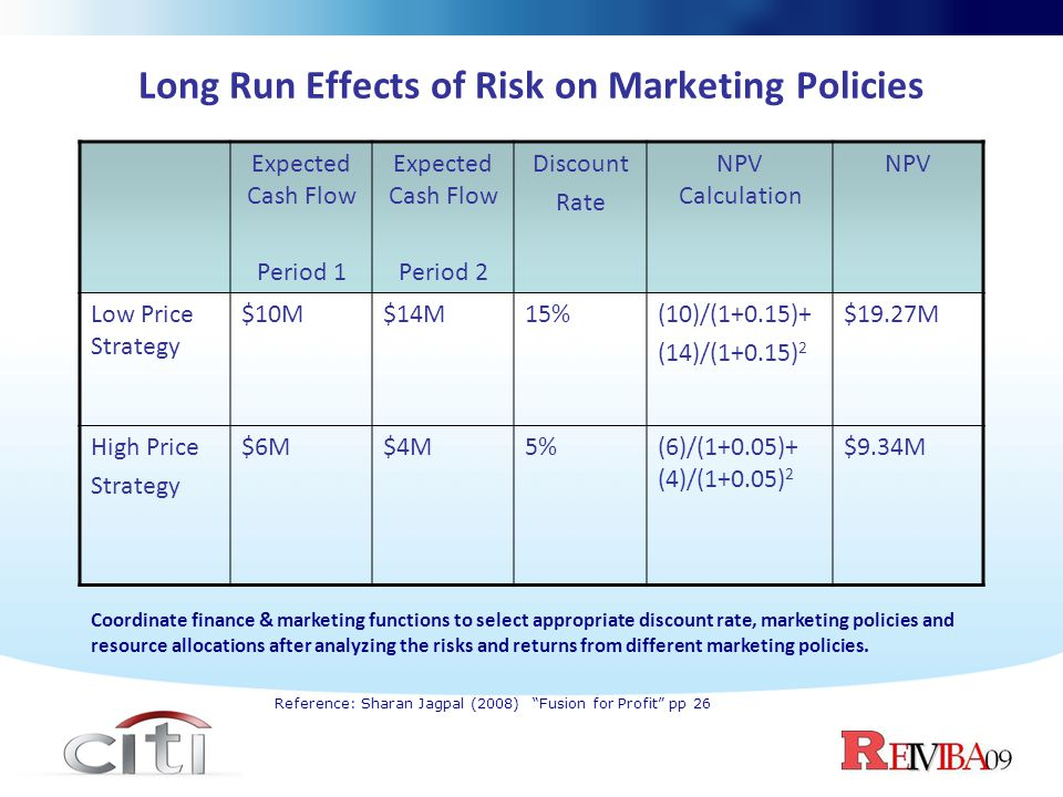 Long Run Effects of Risk on Marketing Policies