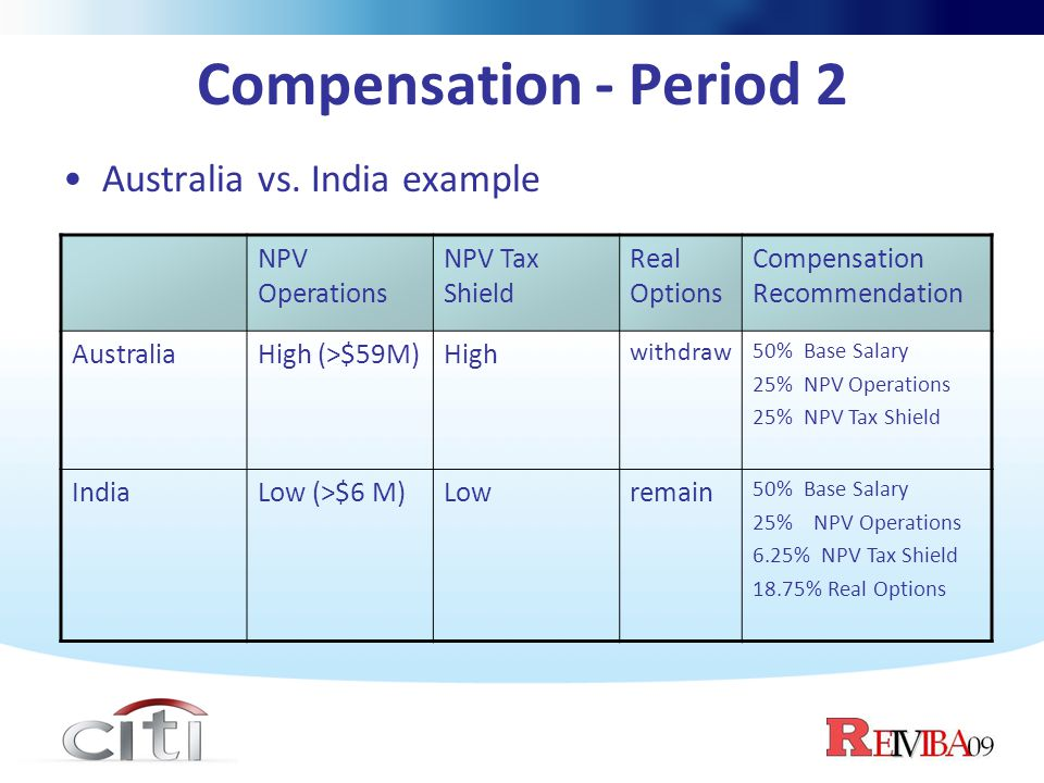 Compensation - Period 2 Australia vs. India example NPV Operations
