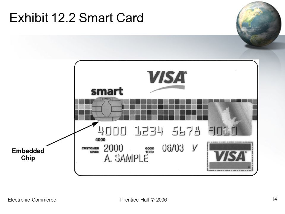 Exhibit 12.2 Smart Card Electronic Commerce Prentice Hall © 2006