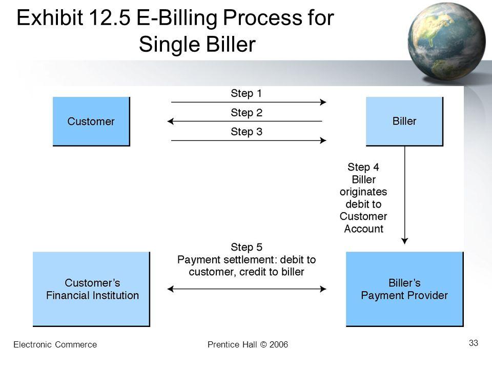 Exhibit 12.5 E-Billing Process for Single Biller