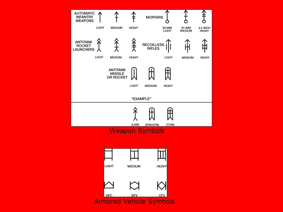 Armored Vehicle Symbols