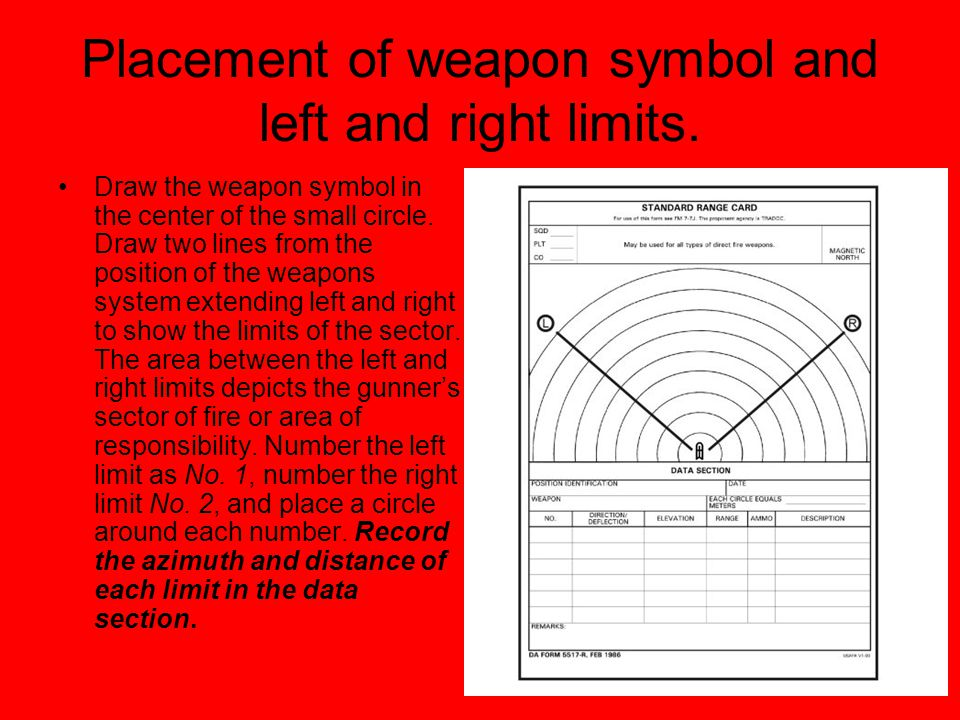 Placement of weapon symbol and left and right limits.