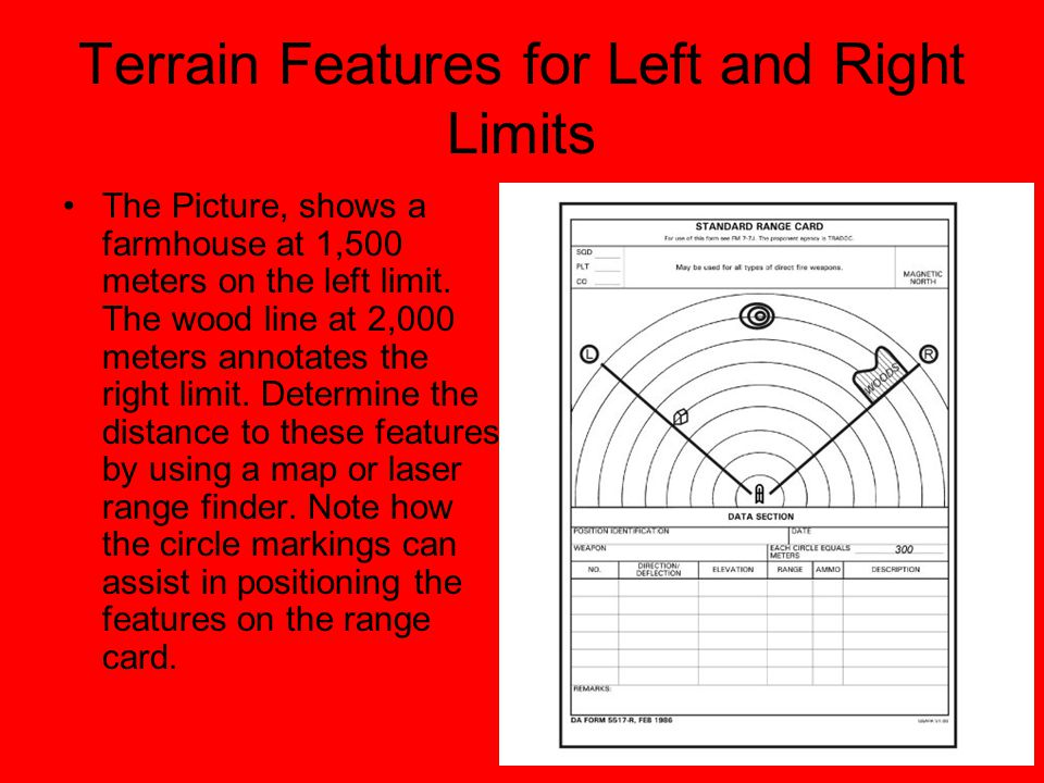 Terrain Features for Left and Right Limits