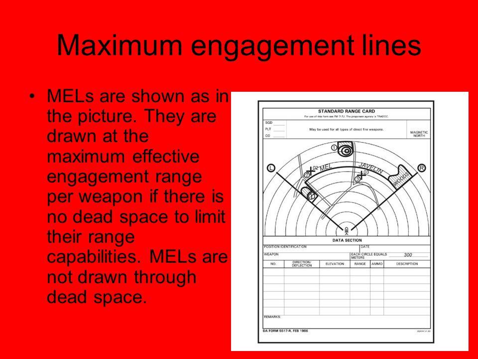 Maximum engagement lines