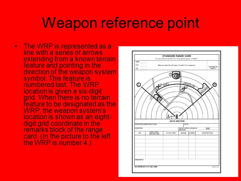 Weapon reference point