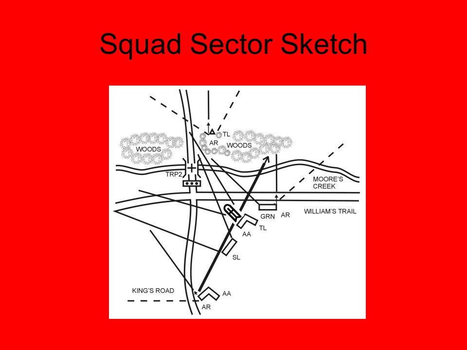 Squad Sector Sketch