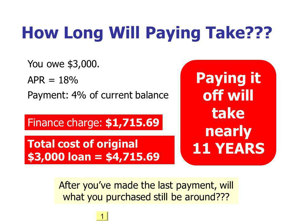 How Long Will Paying Take