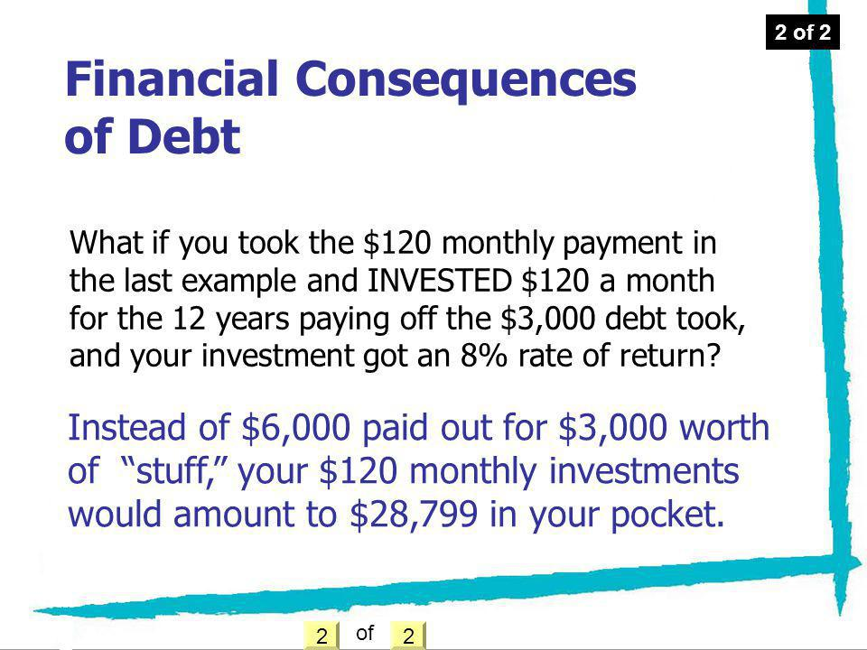 Financial Consequences of Debt