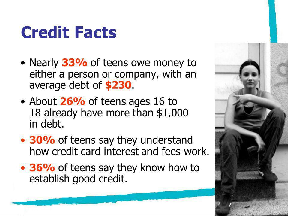 Credit Facts Nearly 33% of teens owe money to either a person or company, with an average debt of $230.