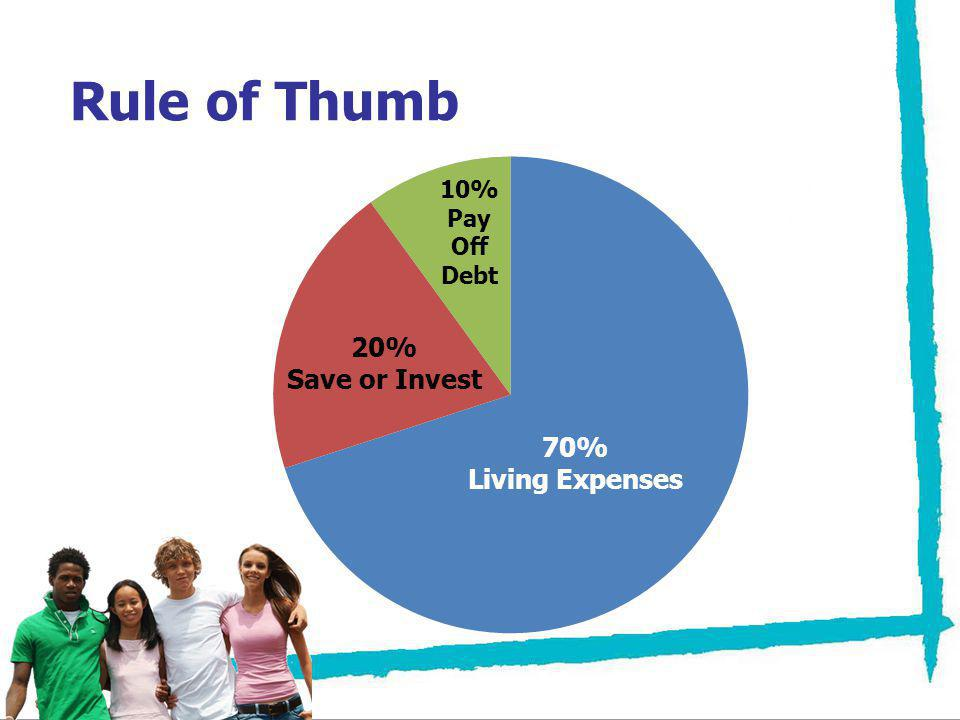 Rule of Thumb 20% Save or Invest 70% Living Expenses 10% Pay Off Debt