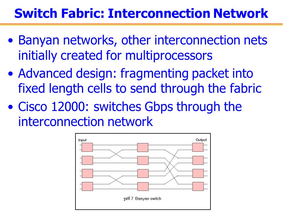 Switch Fabric: Interconnection Network