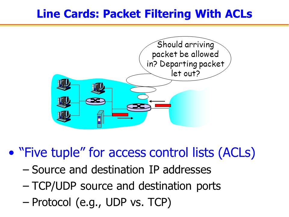 Line Cards: Packet Filtering With ACLs