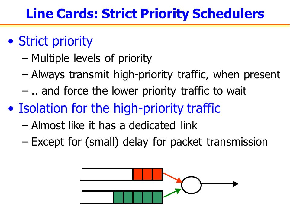 Line Cards: Strict Priority Schedulers