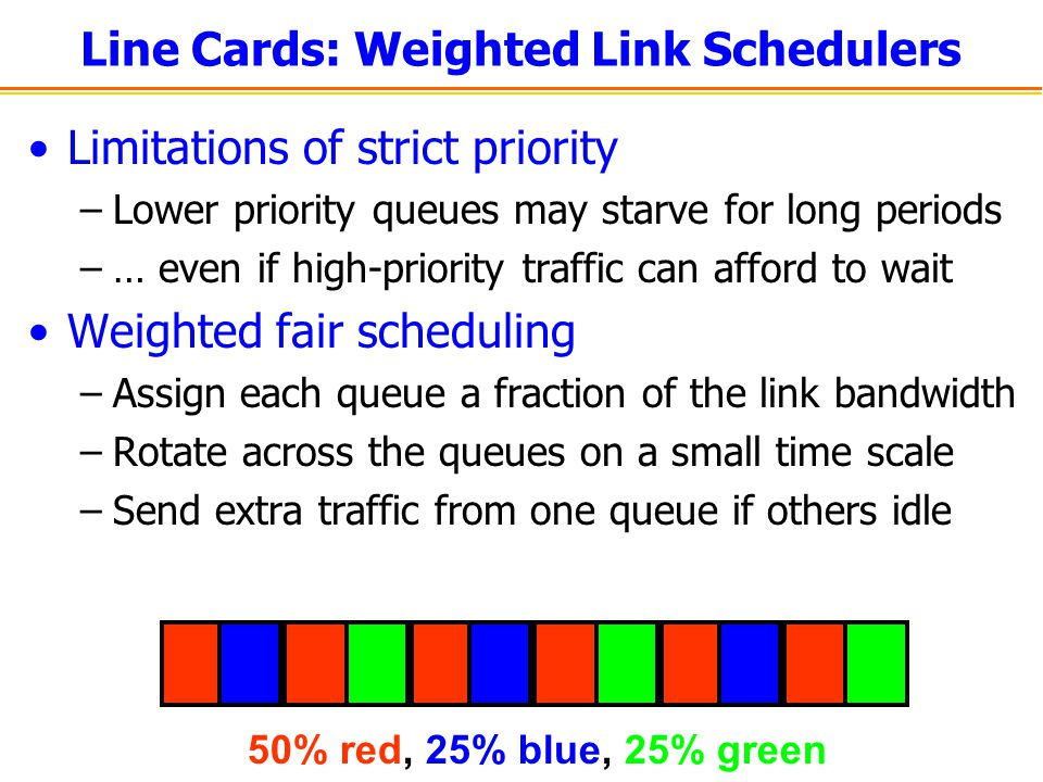 Line Cards: Weighted Link Schedulers