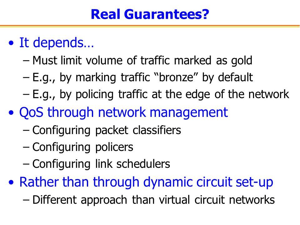 QoS through network management