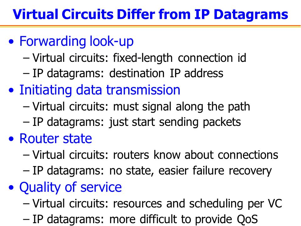 Virtual Circuits Differ from IP Datagrams