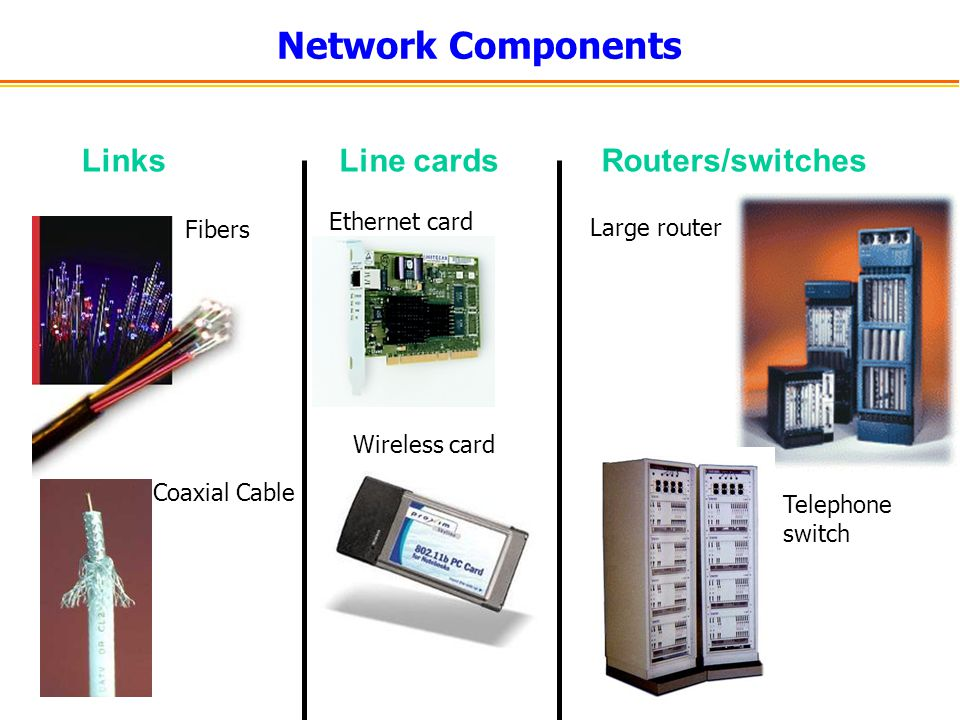 Network Components Links Line cards Routers/switches Ethernet card