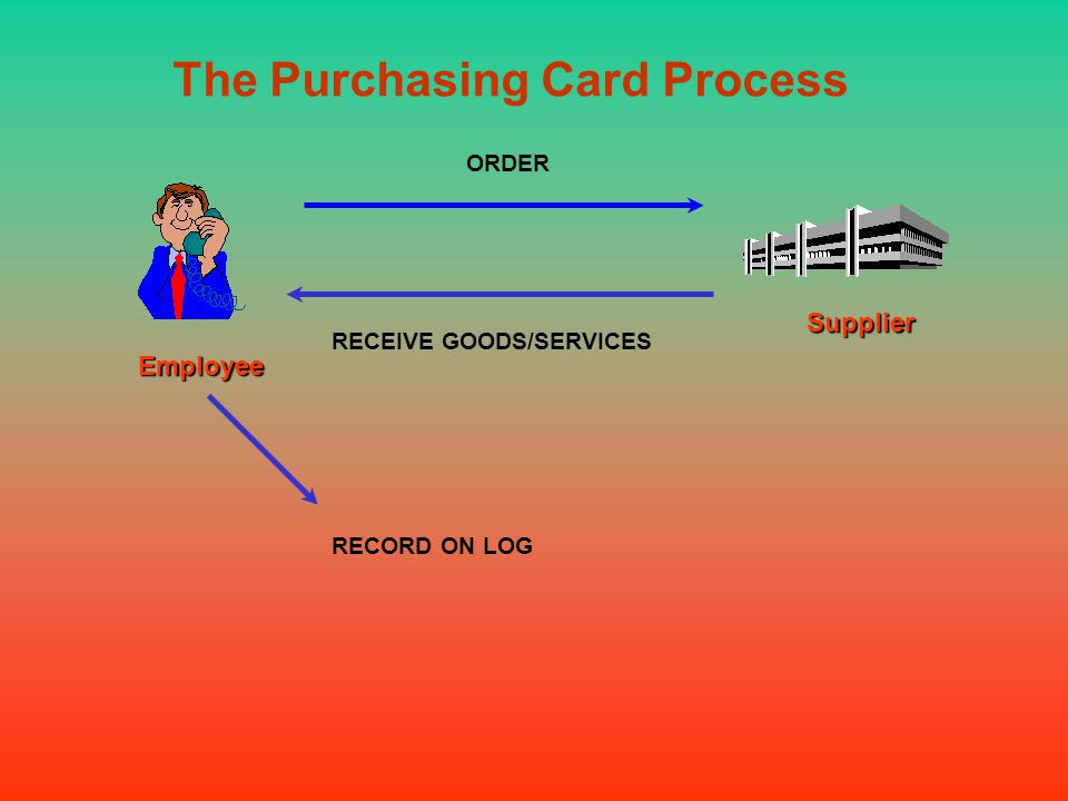 The Purchasing Card Process