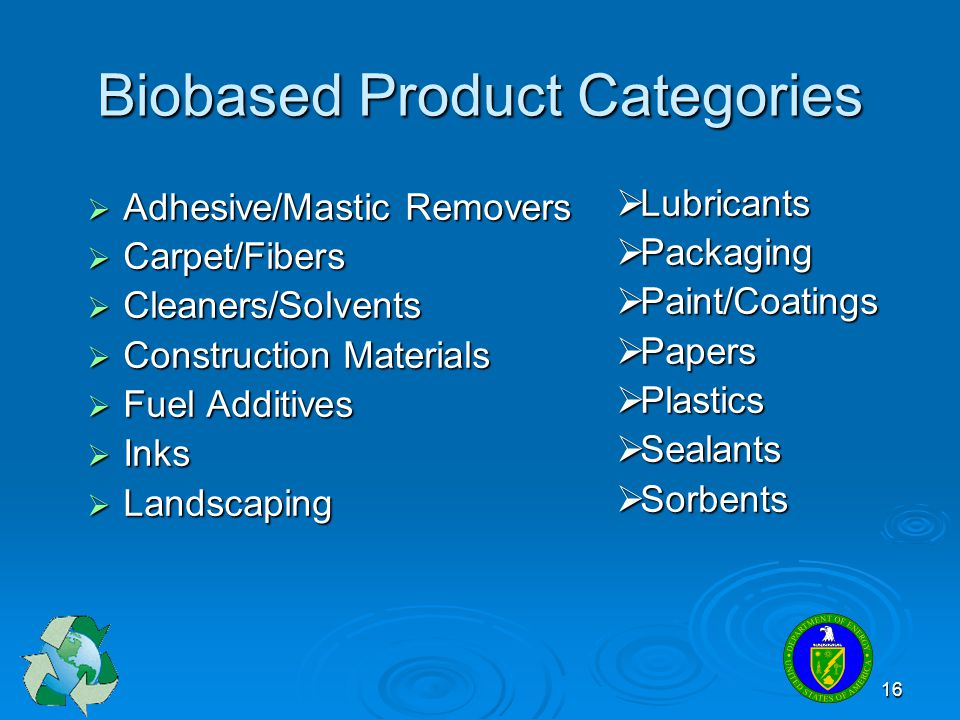 Biobased Product Categories