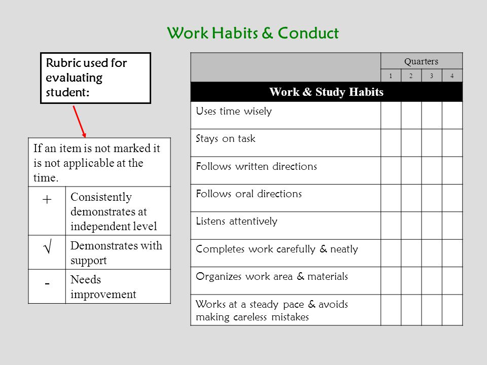 Work Habits & Conduct + √ - Work & Study Habits