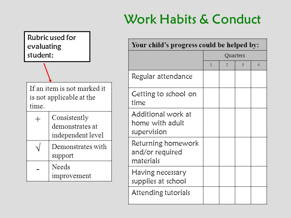 Work Habits & Conduct + √ - Your child's progress could be helped by: