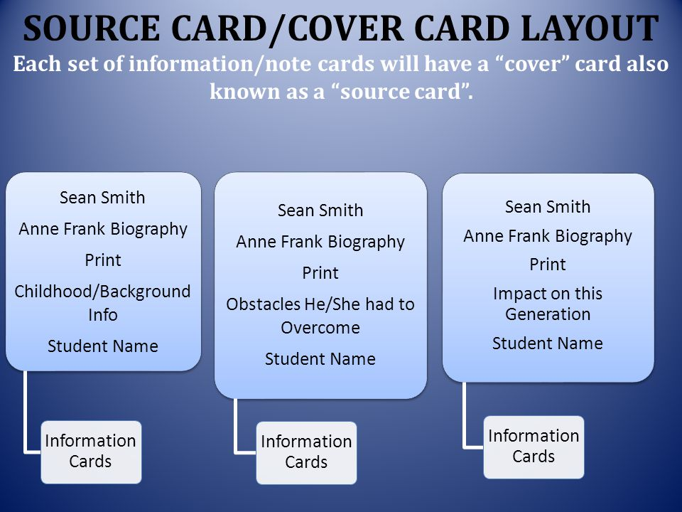 SOURCE CARD/COVER CARD LAYOUT