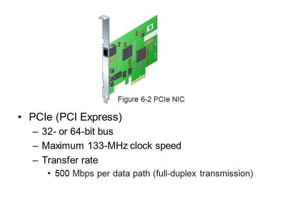 PCIe (PCI Express) 32- or 64-bit bus Maximum 133-MHz clock speed