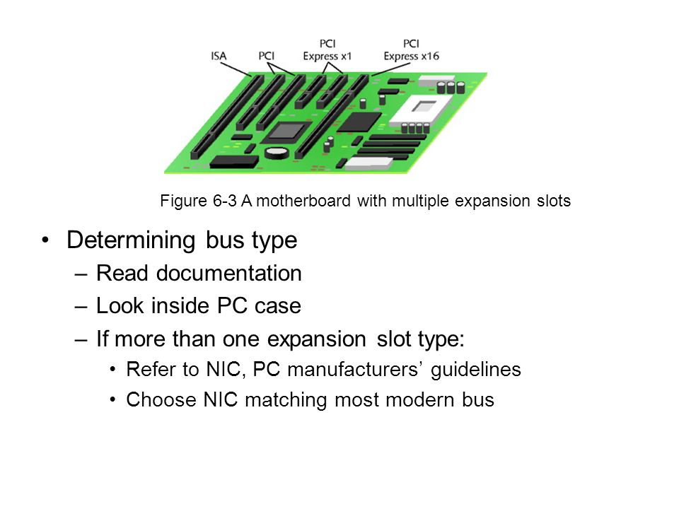 Determining bus type Read documentation Look inside PC case