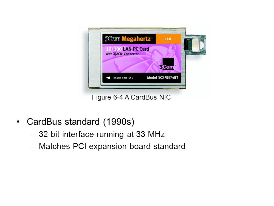 CardBus standard (1990s) 32-bit interface running at 33 MHz