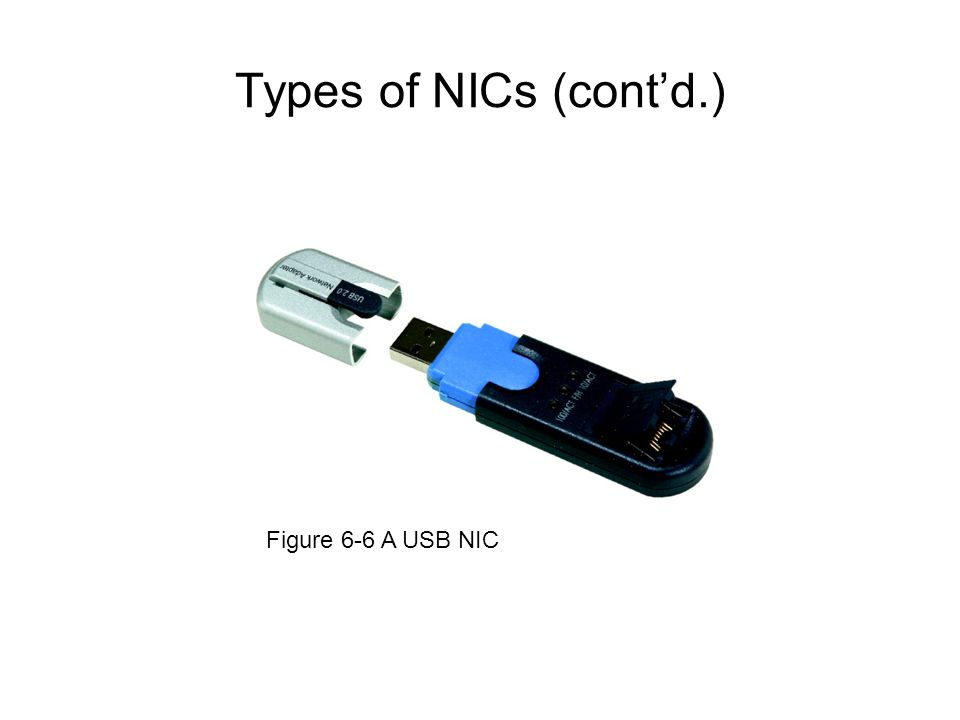 Types of NICs (cont'd.) Figure 6-6 A USB NIC