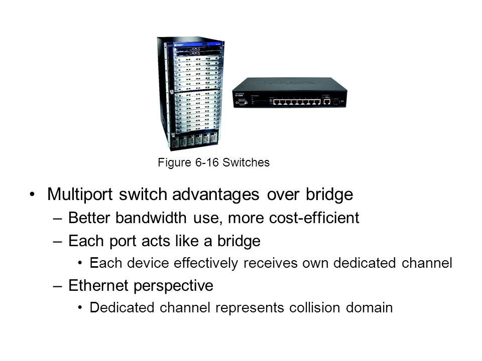 Multiport switch advantages over bridge