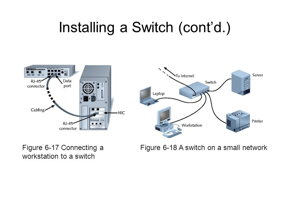 Installing a Switch (cont'd.)