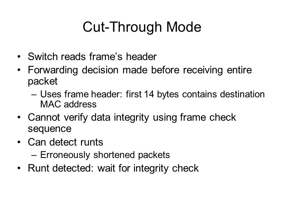 Cut-Through Mode Switch reads frame's header