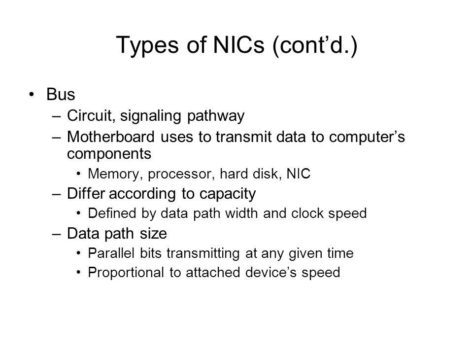 Types of NICs (cont'd.) Bus Circuit, signaling pathway