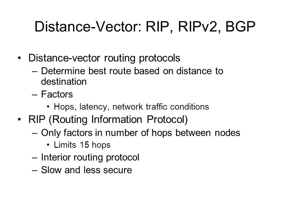 Distance-Vector: RIP, RIPv2, BGP