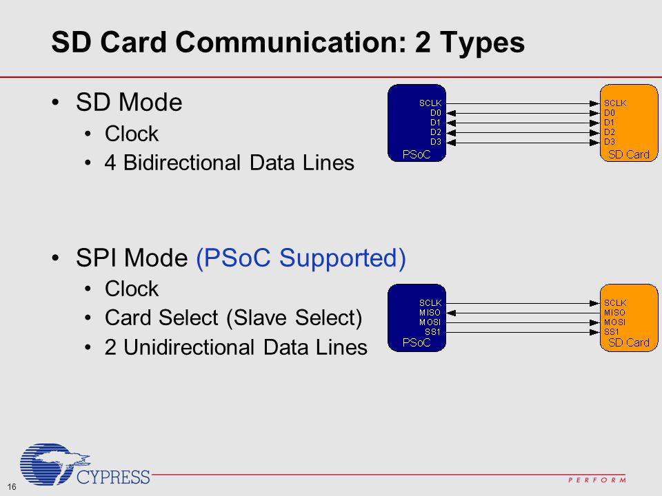 SD Card Communication: 2 Types