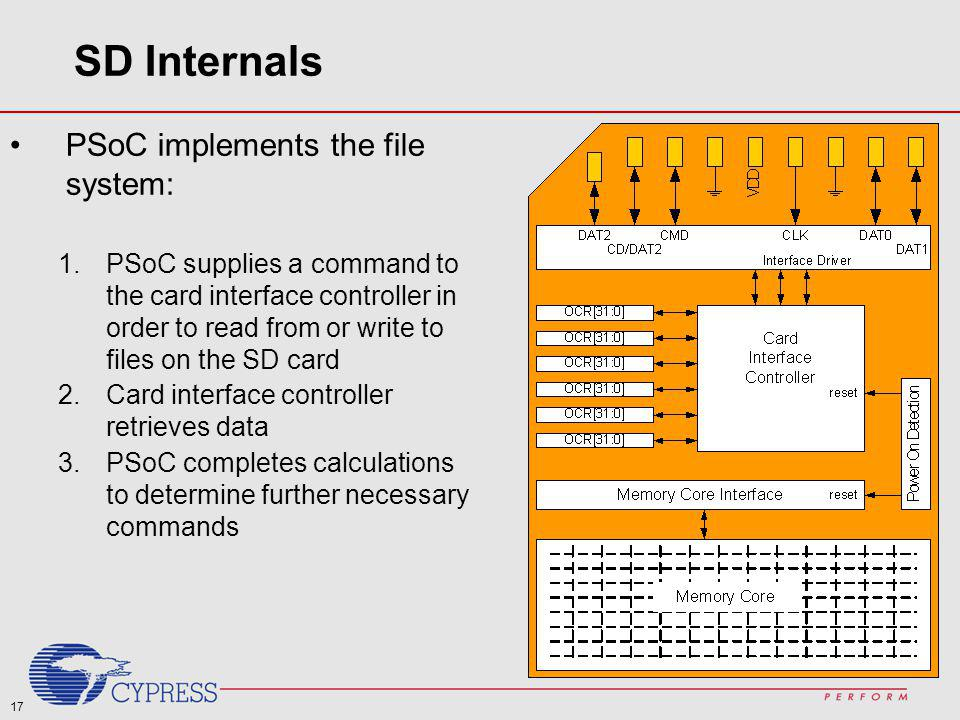SD Internals PSoC implements the file system: