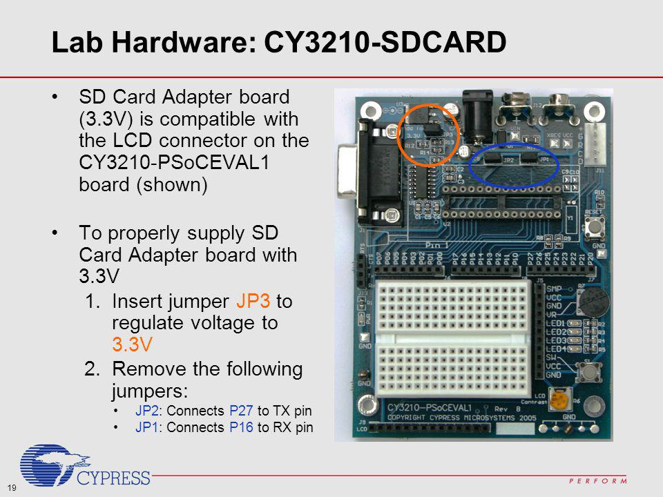 Lab Hardware: CY3210-SDCARD