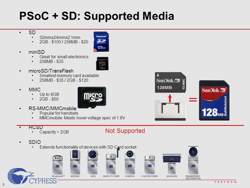PSoC + SD: Supported Media