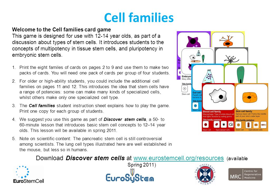 Cell families Welcome to the Cell families card game.