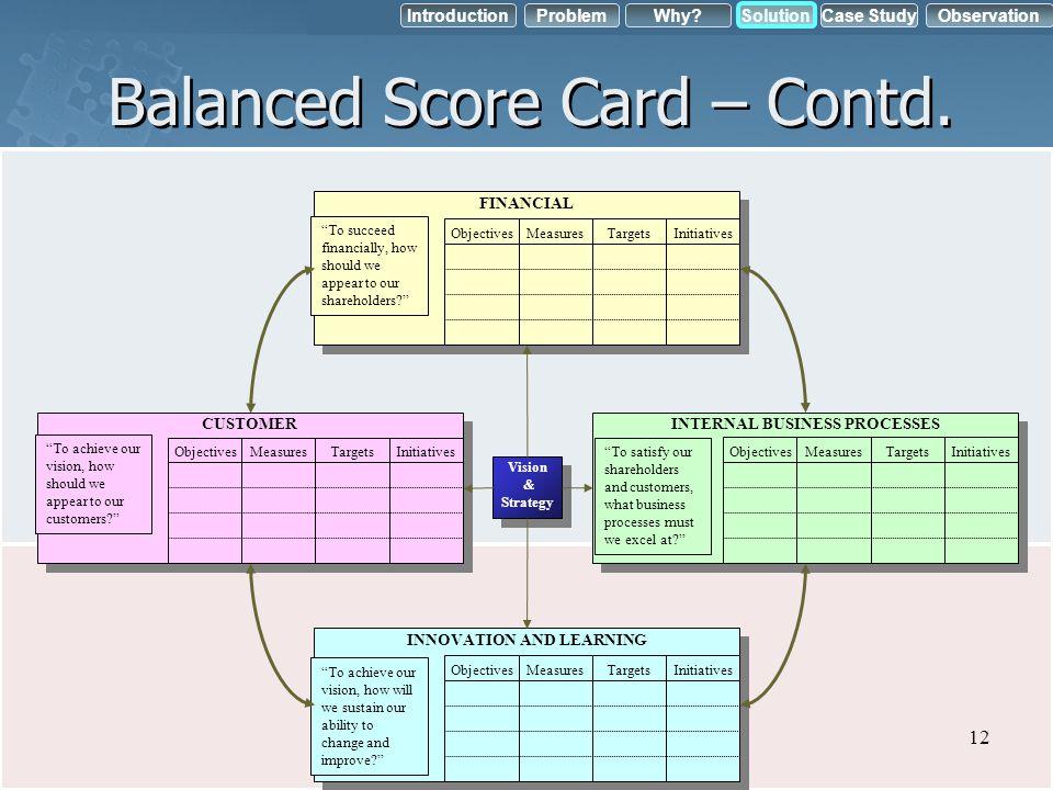 Balanced Score Card – Contd.