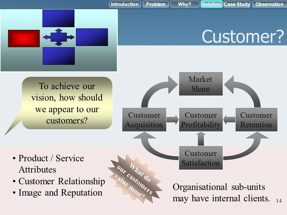 To achieve our vision, how should we appear to our customers