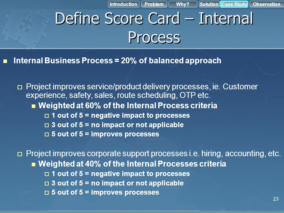 Define Score Card – Internal Process