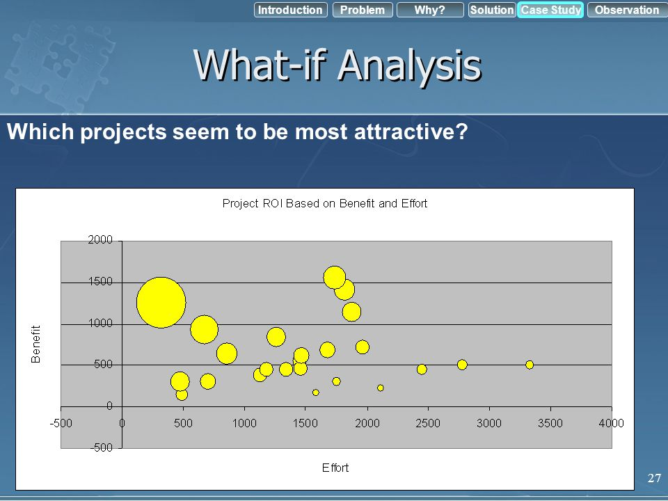 What-if Analysis Which projects seem to be most attractive 27