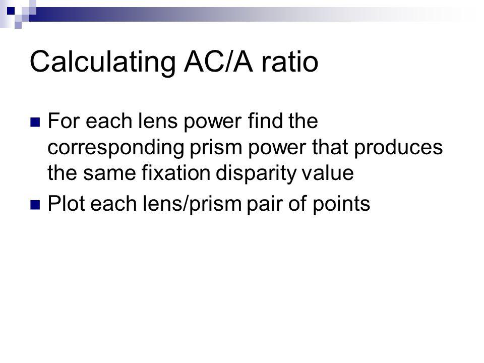 Calculating AC/A ratio