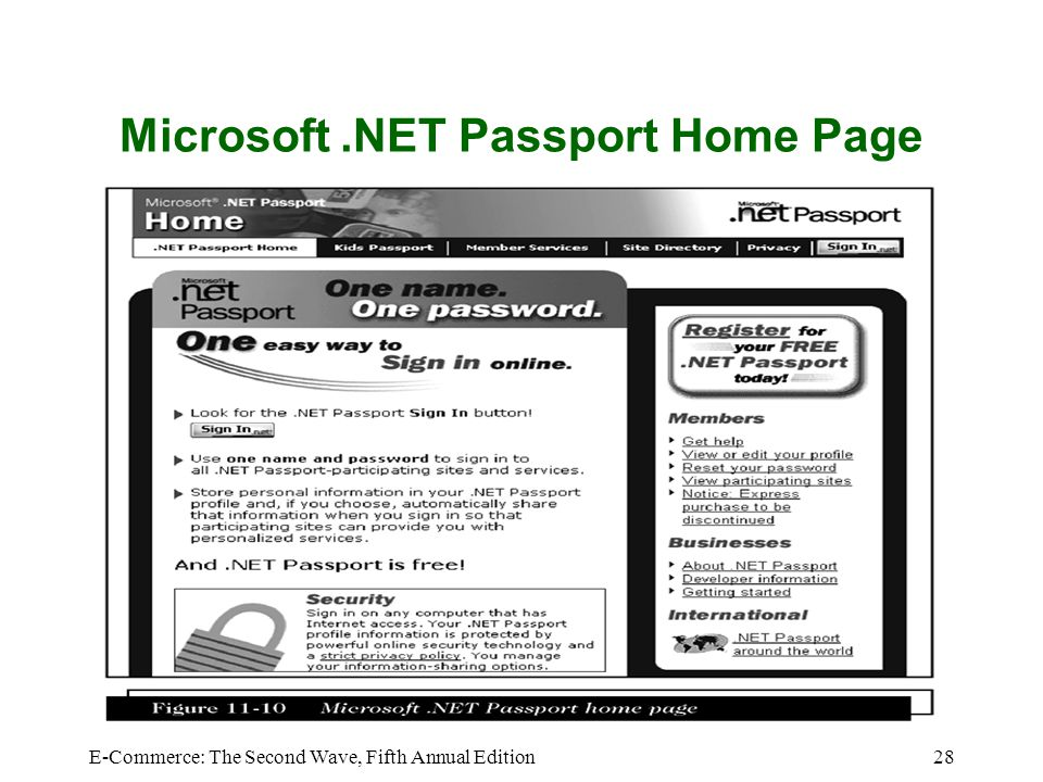 Microsoft .NET Passport Home Page