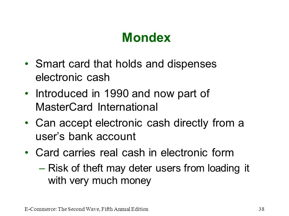Mondex Smart card that holds and dispenses electronic cash