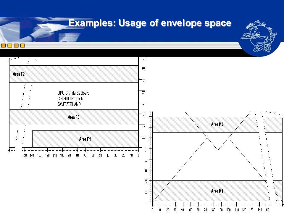 Examples: Usage of envelope space